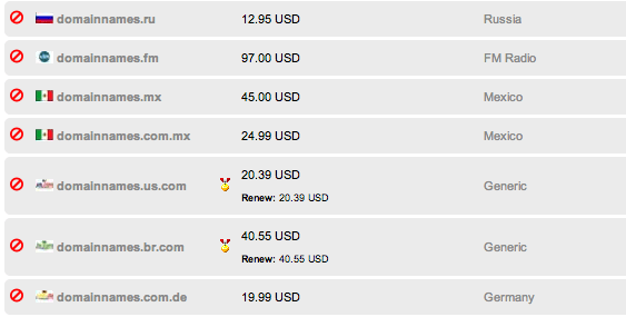Domain Name Extensions Expensive