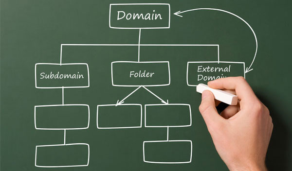 Find Subdomains Of Domain