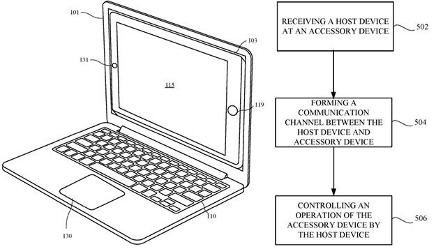 apple computer keyboard diagram