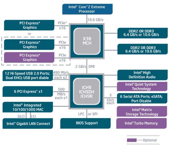 990fx block diagram