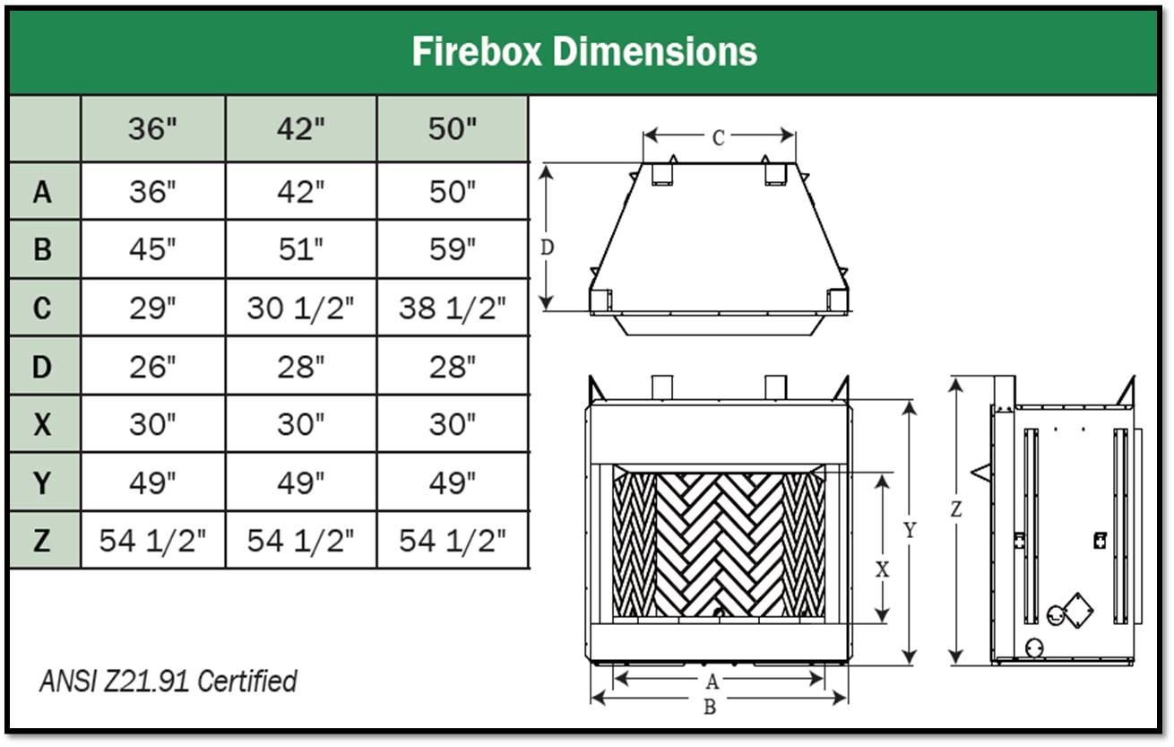 Standard Gas Fireplace Insert Dimensions Things To Consider Before Buying Outdoor Fireplace