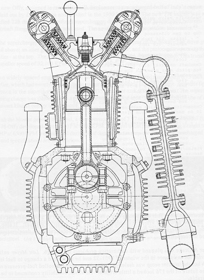 offenhauser engine blueprints