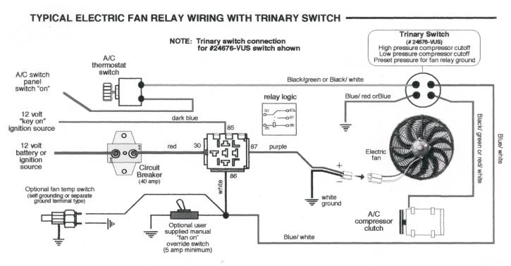 Basic Ac Wiring Wiring Diagram