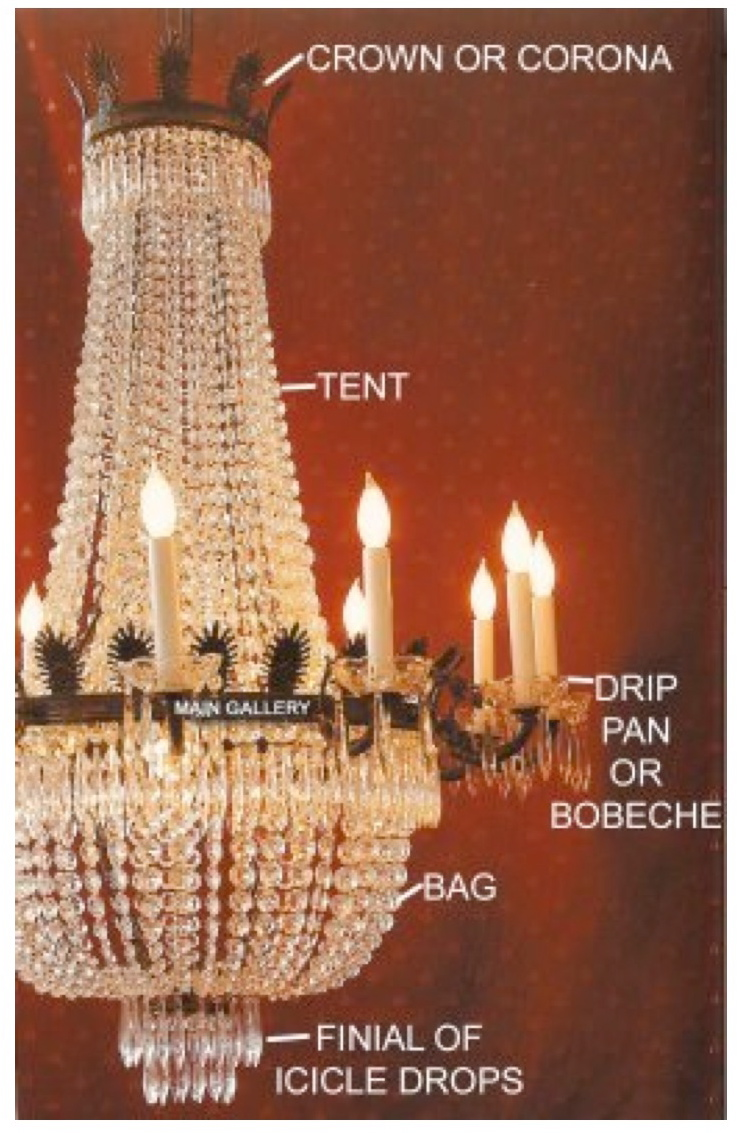 Crowned Magnificence The French Empire Crystal Chandelier House Appeal