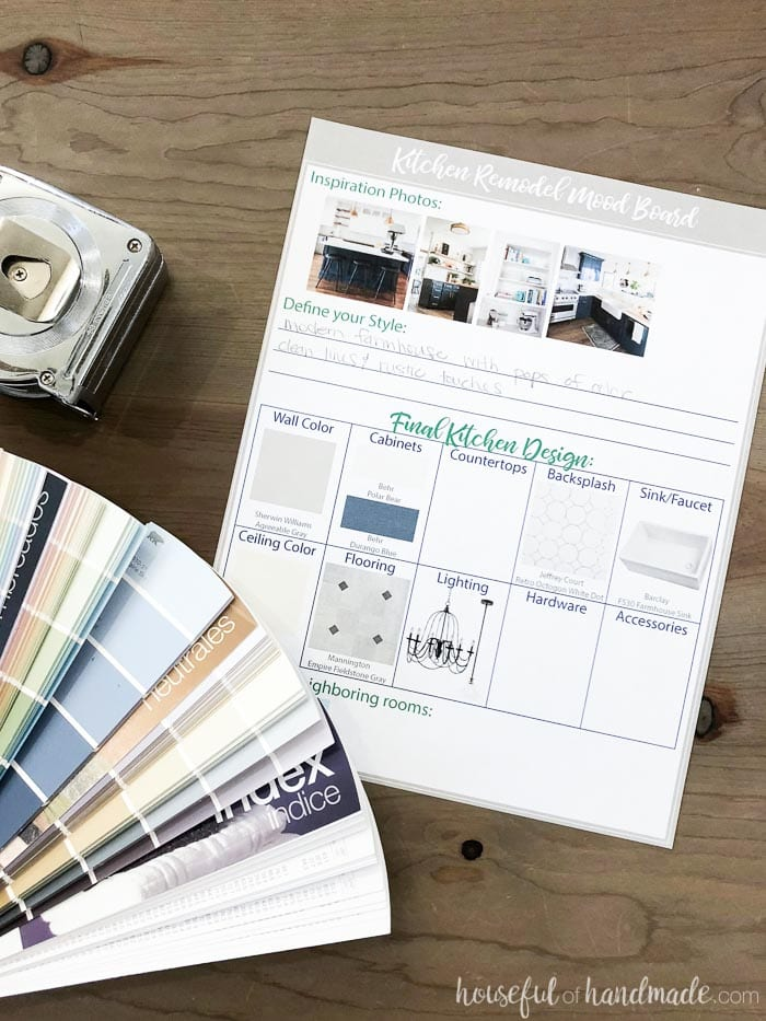 Free Printable Kitchen Planning Tools - Houseful of Handmade