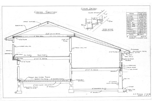 Medium Of Split Level House