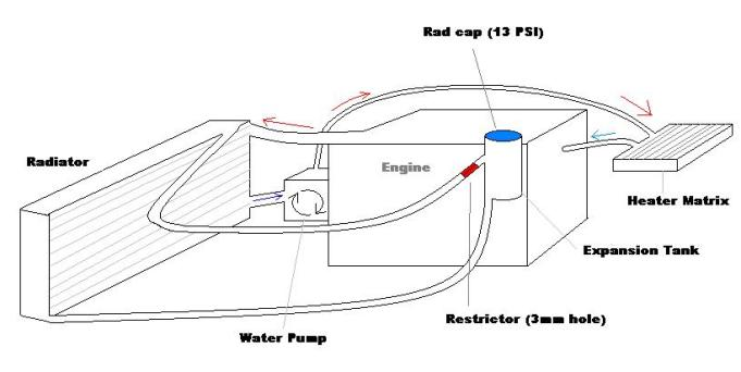 travel trailer plumbing diagram