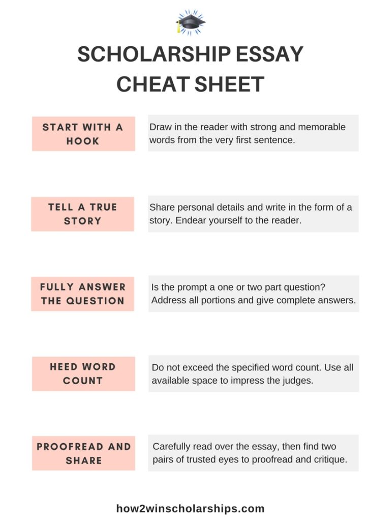 Scholarship Essay Cheat Sheet for Students - FREE PRINTABLE - scholarship essay