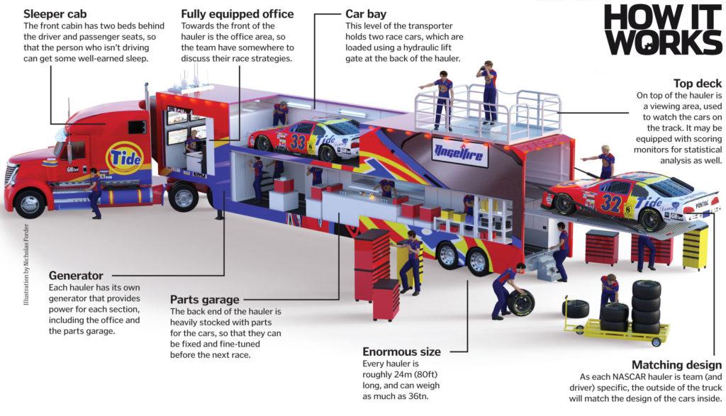 hemi engine piston diagram