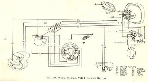 Vespa Wiring Diagrams
