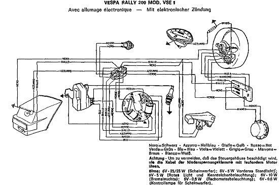 Vespa Wiring Diagram - Wiring Online Diagram