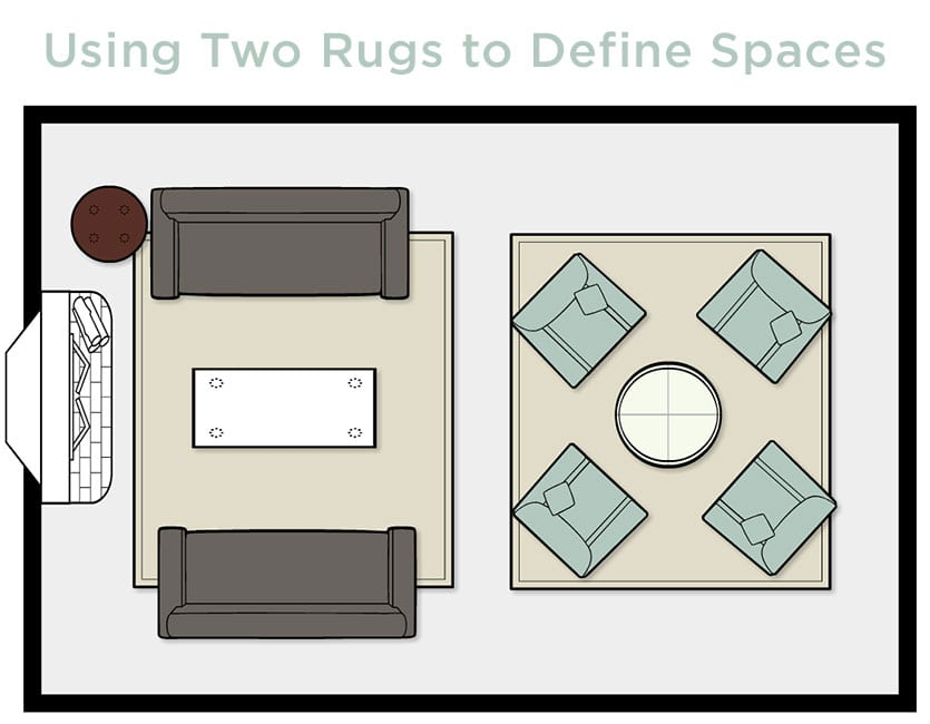 How to Choose the Right Size Rug - How To Decorate - rug sizes for living room