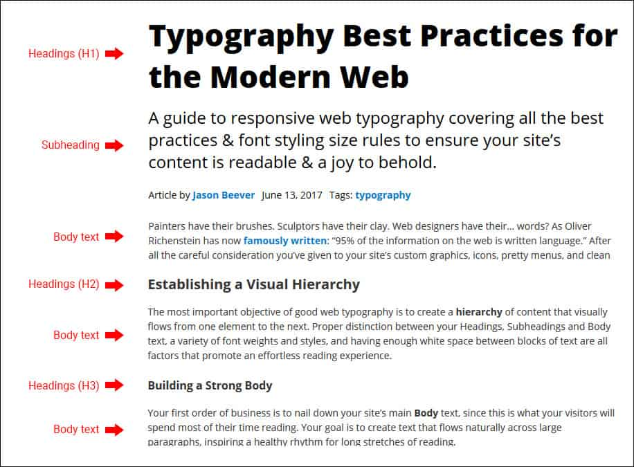 Web Typography Best Practices for a Modern Website How To Get Online