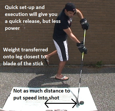 Wrist shot with quick release