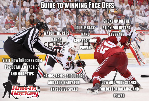 How to Win Faceoffs in Hockey – Face Off Tips