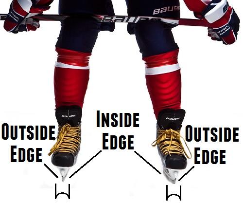 hockey-skate-edges