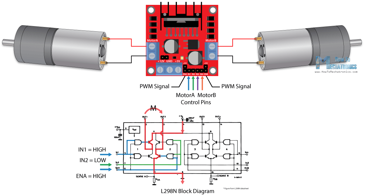l298 h bridge circuit diagram