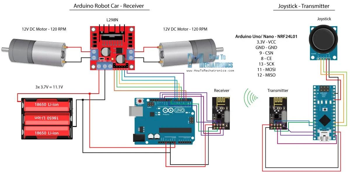 Arduino Robot Car Wireless Control using HC-05 Bluetooth, NRF24L01
