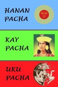 pacha-inca-mythology