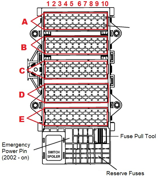 2000 porsche boxster fuse panel chart