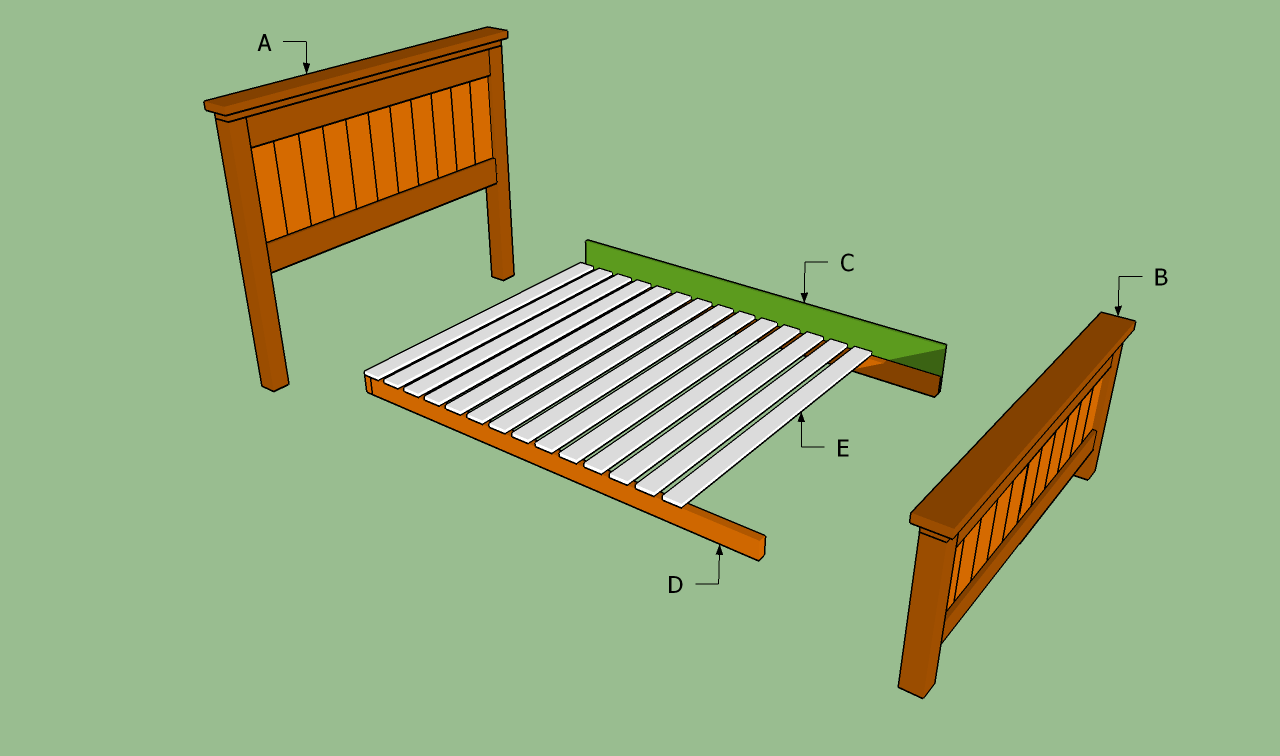 Queen Size Bed Frame Dimensions How To Build A Queen Size Bed Frame Howtospecialist How To
