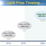 The Uplift Prize — Uplifting 1 Billion People by 2020