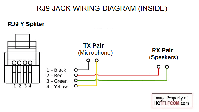 rj10 cable wiring diagram