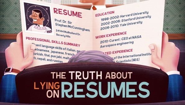The Truth About Lying on Resumes #INFOGRAPHIC - Spark Hire