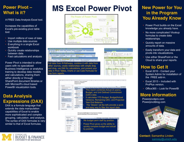 Excel\u0027s PowerPivot - a Powerful Tool for Data Analysis Human