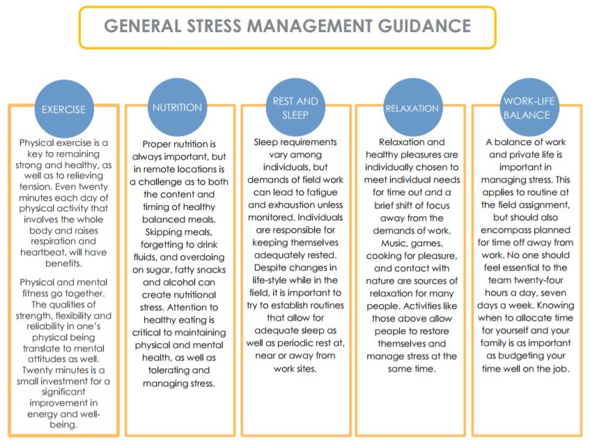 Understanding and managing your stress HR Portal