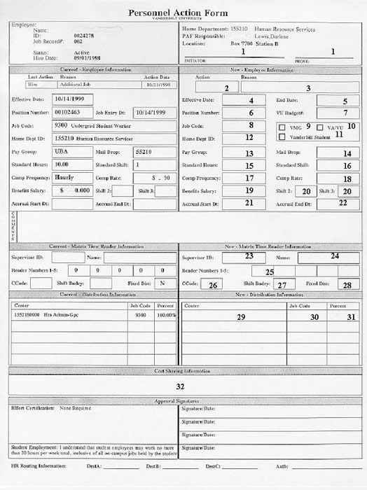 Completing the Personnel Action Form Turnaround - Transfers - hr form