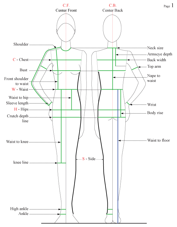 Image result for female body measurement dressmaking guide - non profit organizational chart