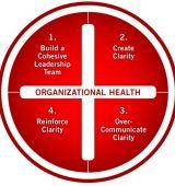 org health