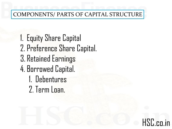 business financing and the capital structure Aswath damodaran 1 finding the right financing mix: the capital structure decision aswath damodaran stern school of business.