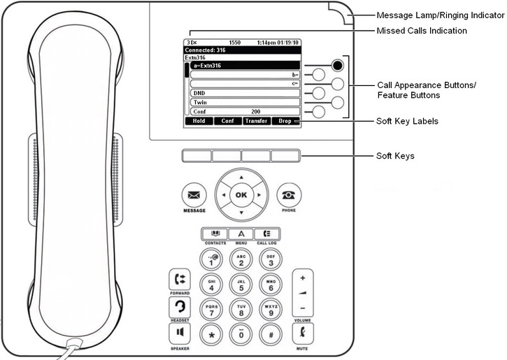 voip an overview