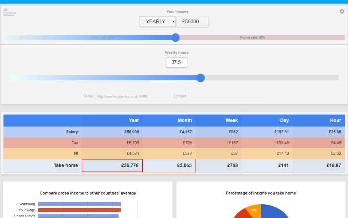 Income Tax calculator with AngularJs - Case Study - Income Tax Calculator