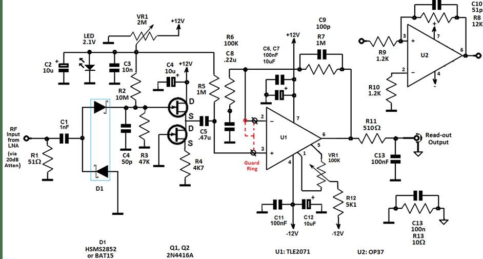 radio frequency circuit nextgr