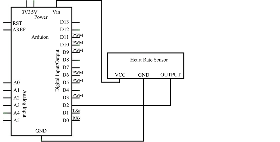how to set up the heart rate sensor circuit