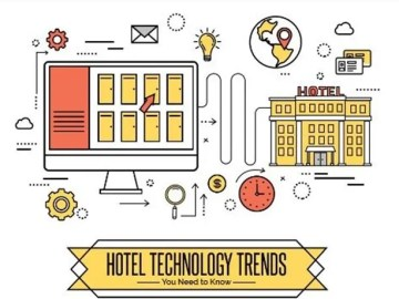 Hotel Technology trends-httclub
