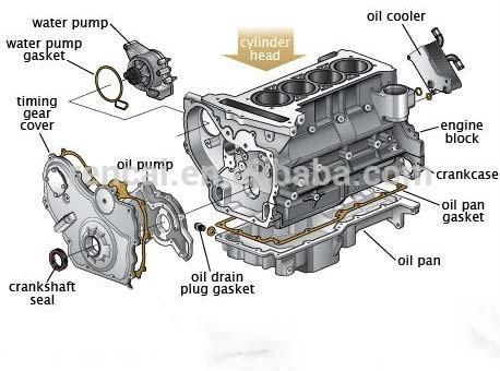 2009 dodge grand caravan Schema moteur