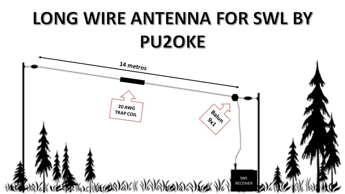 Antena Long Wire Swl Mini Balun X Radioescuta D Nq Np Mlb F on 1996 Toyota Ta A Wiring Diagram