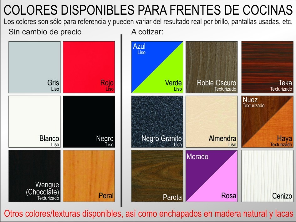 Bisagras Decorativas Cocina Integral Melamina Mueble Inferior Y Superior