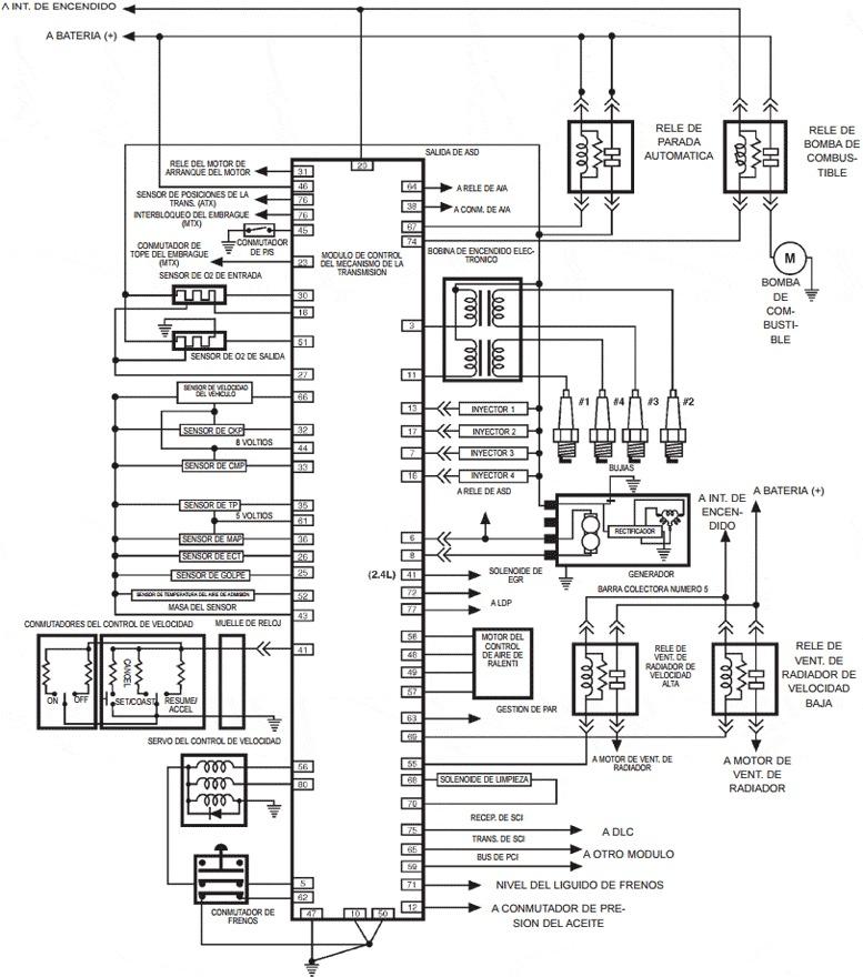 hemi diagrama de cableado