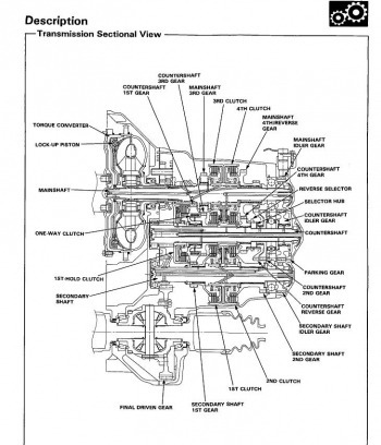 wiring diagram de taller mazda 2