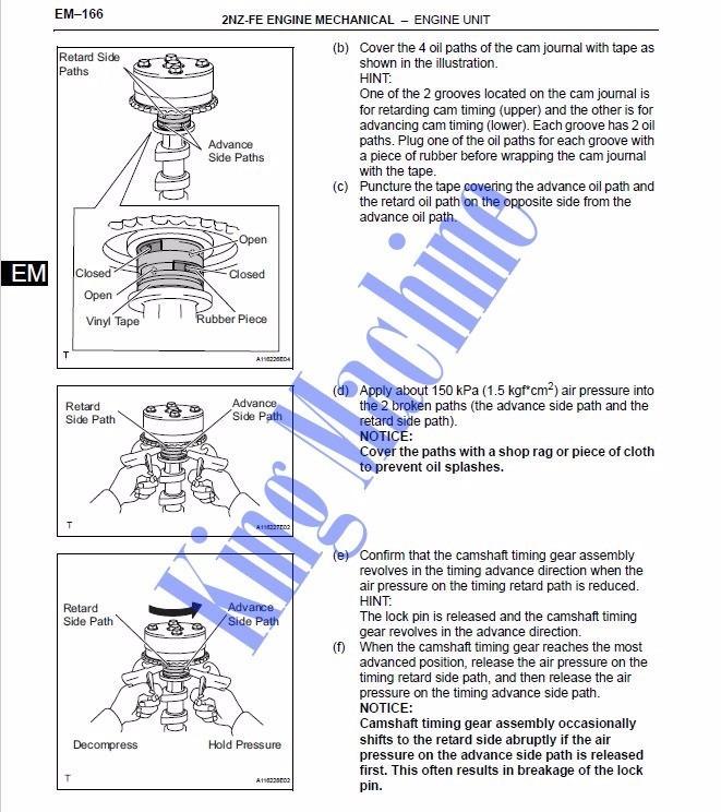 Toyota Yaris 2nzfe Operation Manual