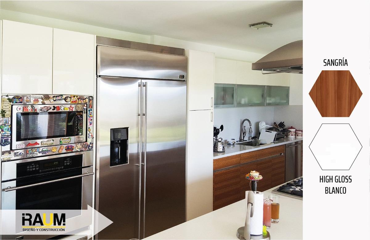 Armarios Modulares Para Cocina   8 Accesorios Para Muebles De Cocina ...