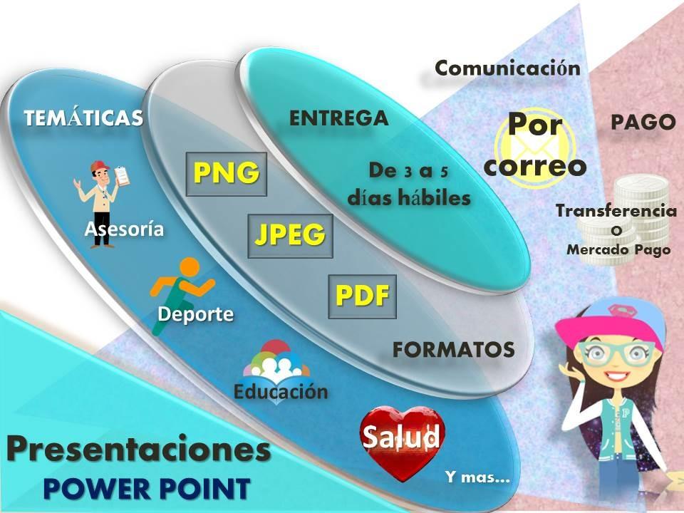 Presentaciones En Power Point, Diapositivas - Bs 500,00 en Mercado