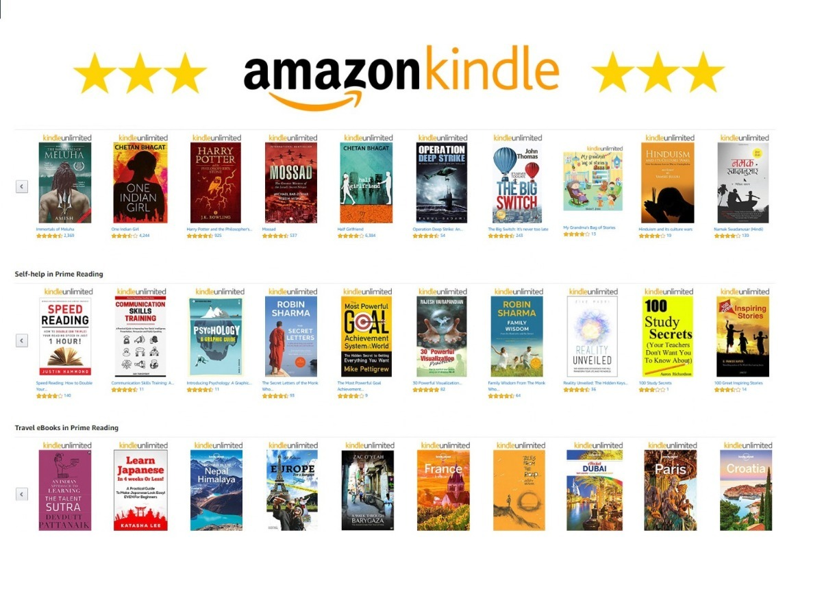 Venta De Libros Digitales Venta De Libros Digitales Amazon Kindle