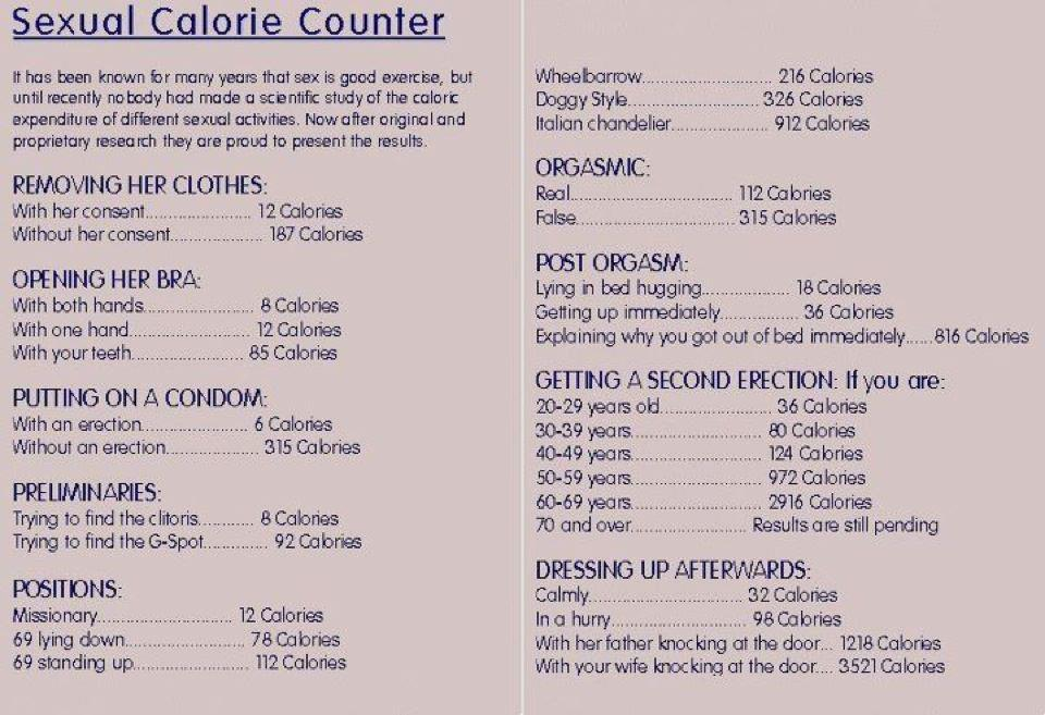 Sexual Calorie Counter Tables