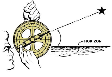 image astrolabe
